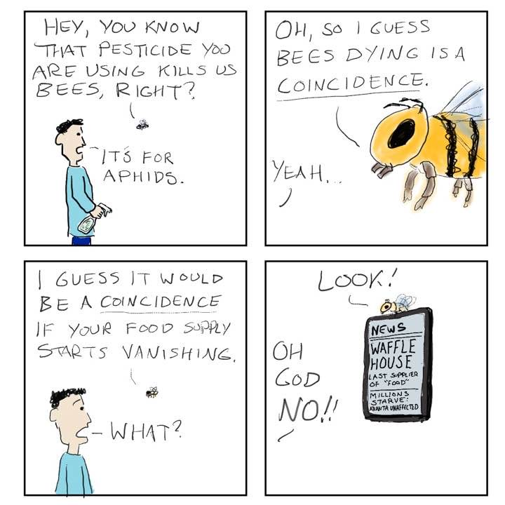 Bee Threat