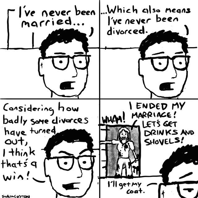 Never Been Married